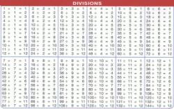 Tables division Québec vg