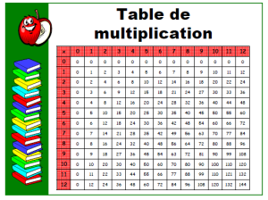 Tables de multiplication 12 12 webclasse for Table de multiplication 7 et 8