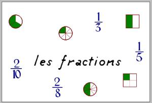 Exercices sur les fractions avec JClic