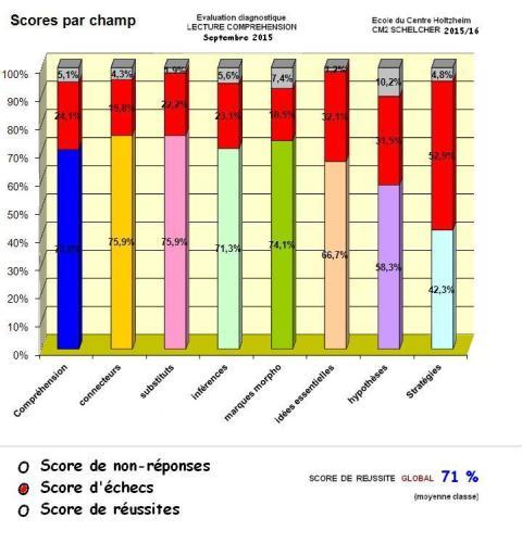 resultats initiaux JLJC 2015 16